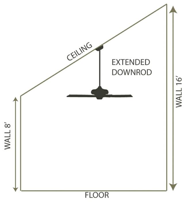 These pictures may help in getting the correct size of downrods and ...